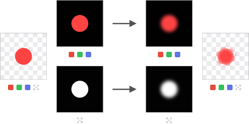 CORRECT -> NO halo around the red dot (LiveBoard, high quality CG)